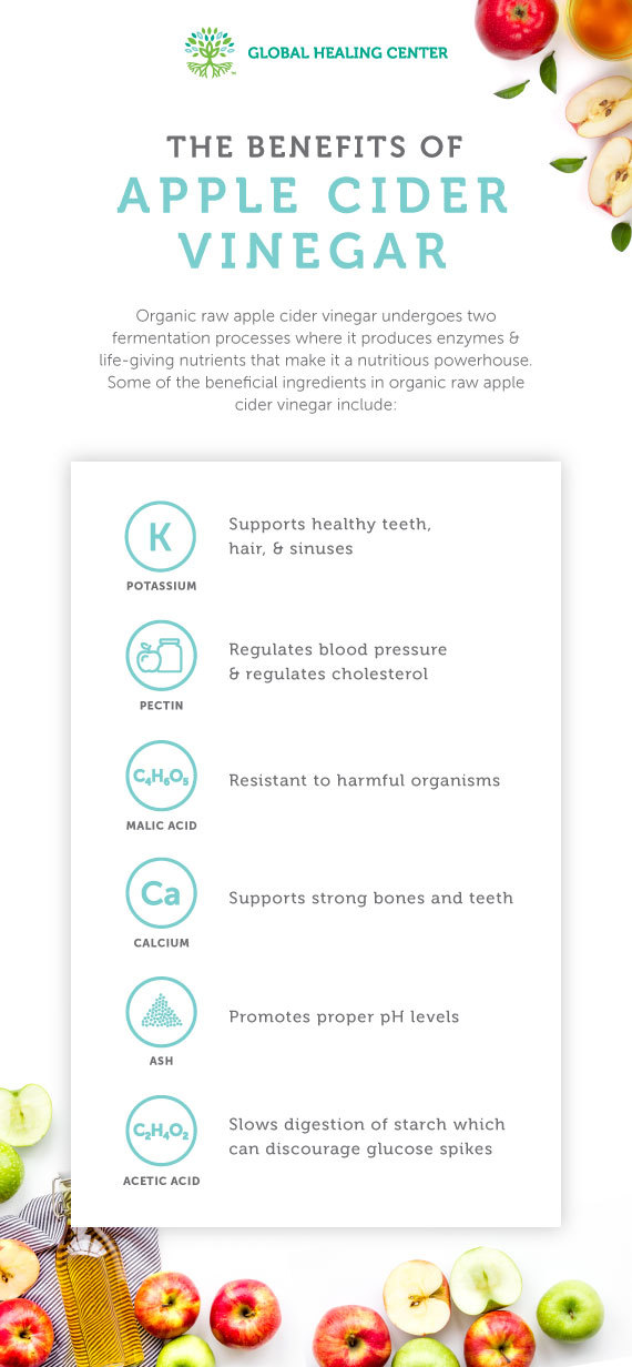 benefits-of-apple-cider-vinegar-infographic