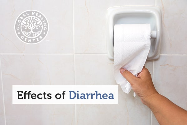 effects-of-diarrhea