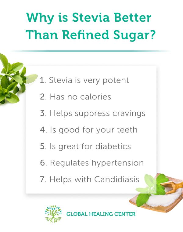 stevia-graphic