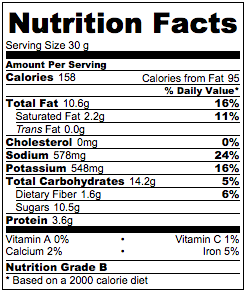 sunflower-seed-butter-nutrition-facts