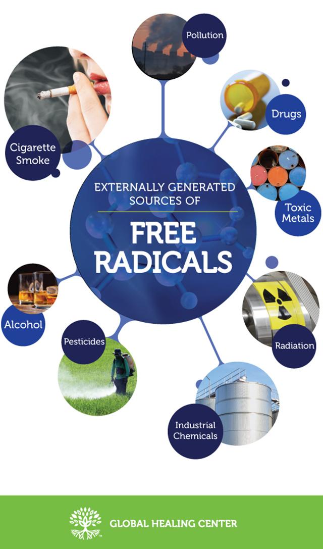 freeradicals-640px