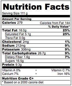 vegan-custard-nutrition-facts