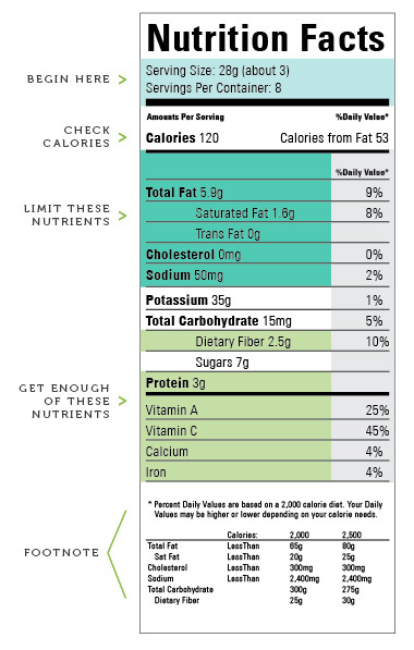 Complete-nutrition-facts-label