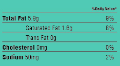 First-Nutrient-Section-of-a-Nutrition-Facts-Label