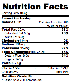 chocolate-pudding-nutrition-facts