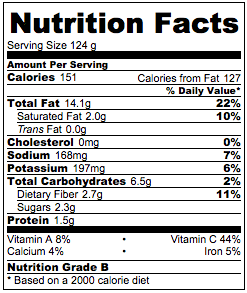 green-bean-salad-nutrition-facts