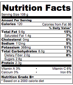 mushroom-stir-fry-nutrition-facts