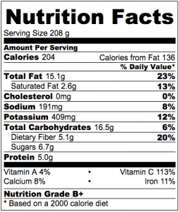 nutrition-facts-cabbage-recipe-254x300