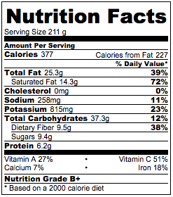 paprika-parsnip-fries-nutrition-facts