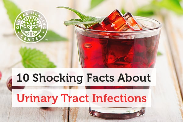 urinary-tract-Infections