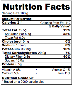vegan-eggnog-nutrition-facts