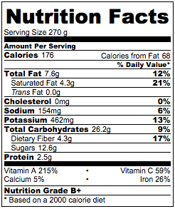 goji-berry-carrot-soup-nutrition-facts