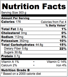 nutrition-facts-goji-ginger-almond-pears-1-267x300