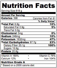 nutrition-facts-green-lentil-salad