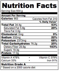 vegan-buddha-bowl-nutrition-facts