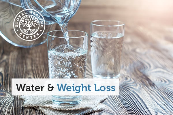 water-and-weight-loss