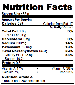 barley-recipe-nutrition-facts