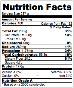 lentil-salad-nutrition-facts-1