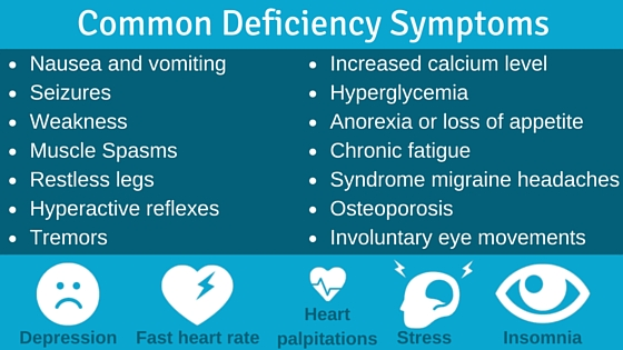 common_deficiency_symptomes