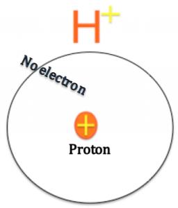 hydrogen4