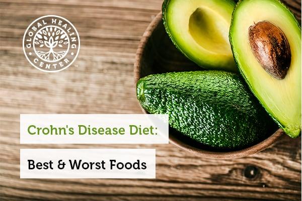 crohns-disease-diet