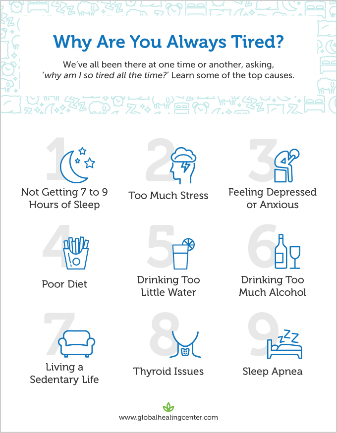 why-am-i-always-tired-infographic