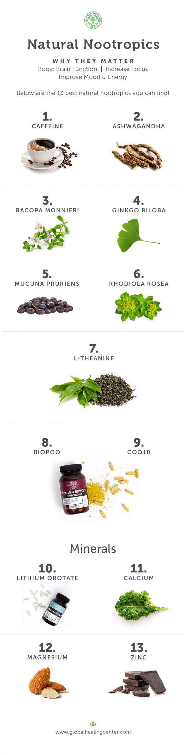 nootropic-supplements-infographic-scaled