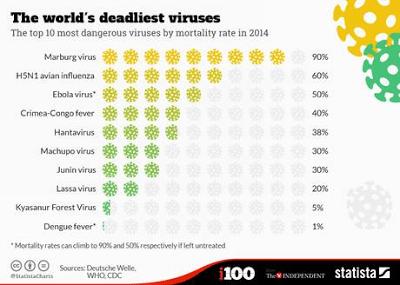deathvirus4