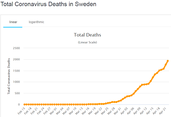 2020-04-22-sweden-coronavirus-deaths