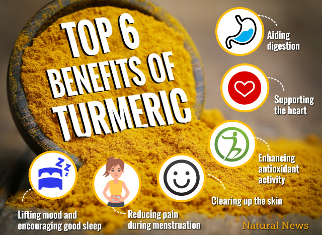 Top-6-benefits-of-Turmeric