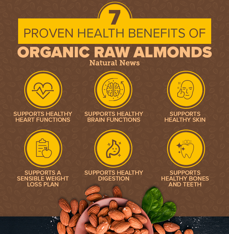 7 Proven health benefits of organic raw almonds