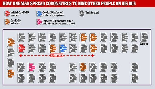 How one man spread coronavirus to nine other on his bus