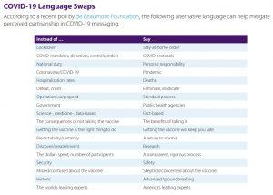 AMA Covid-19 language Swabs