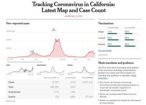 ineffective covid vaccine charts by country California