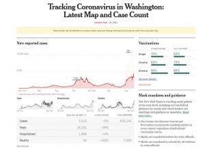 ineffective covid vaccine charts by country Washington