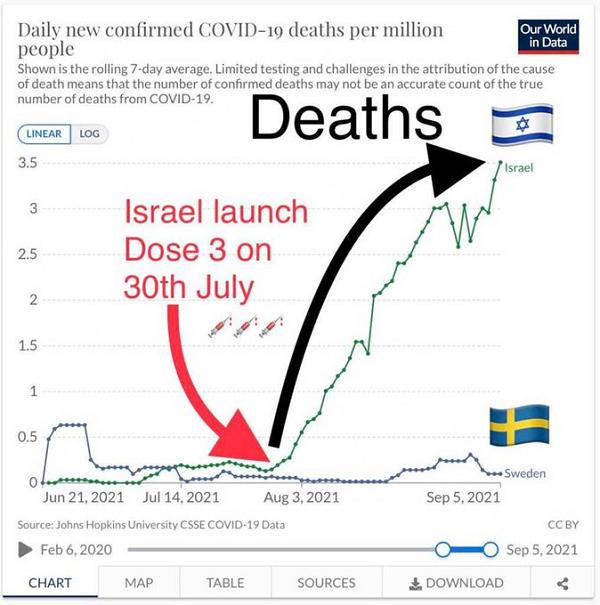 israel deaths covid booster-shot